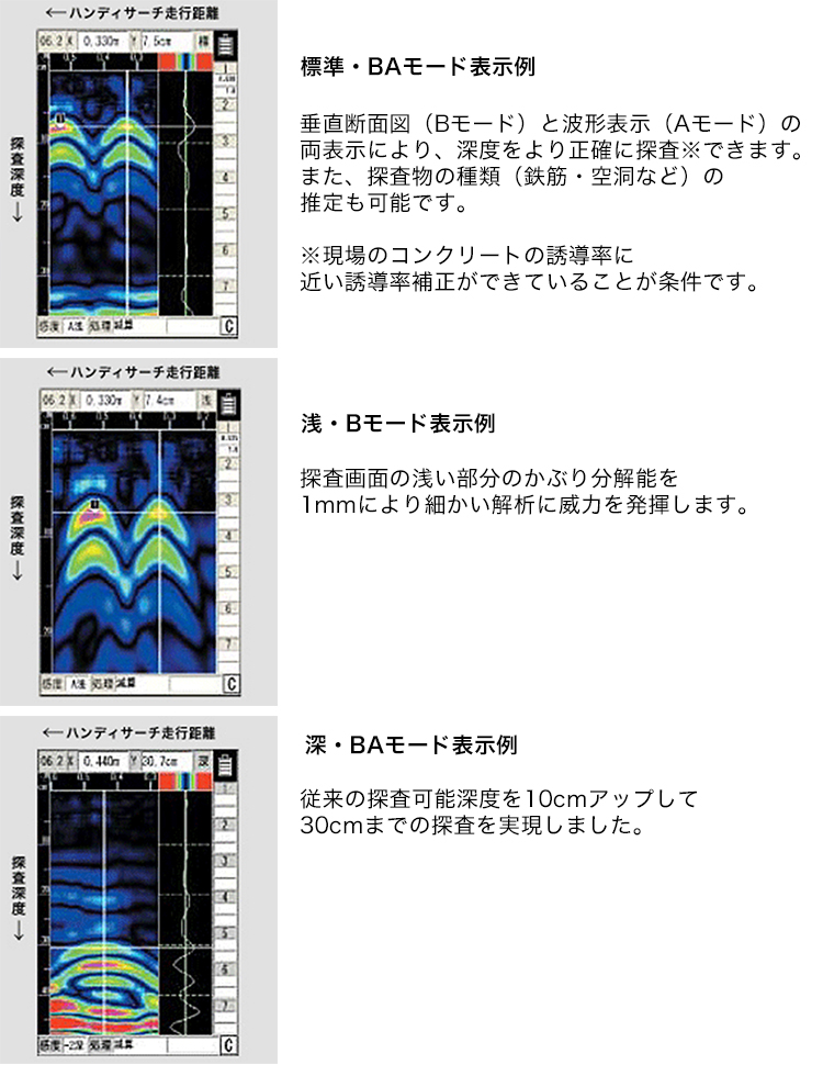 探査データ記録例