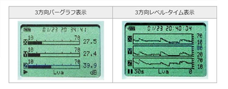 2種類の液晶画面を搭載