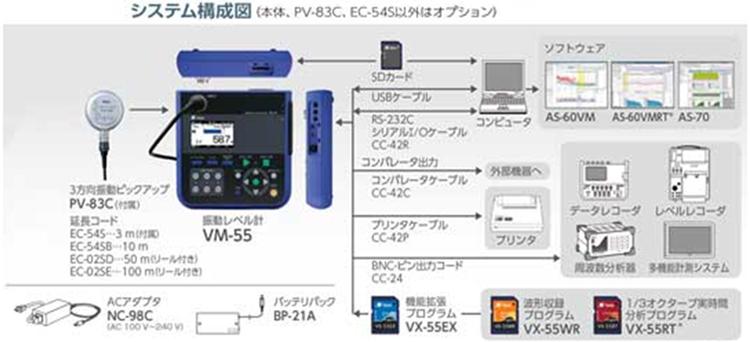 1/3オクターブ実時間分析プログラム VX-55RT