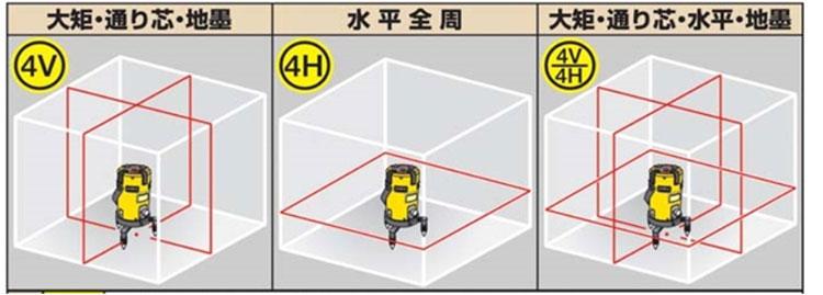 垂直・大矩・通り芯・水平360度・鉛直・地墨/マルチライン切換