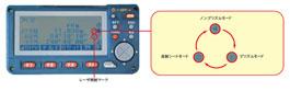 シンプルなキーボードとソフトキー